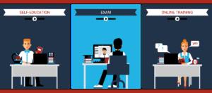 Illustration of the online learning portal